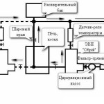 Схема параллельного подключения с другими котлами