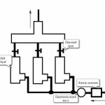 Схема подключения мини-котельни