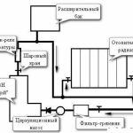 Схема підключення 2-х трубної розводки